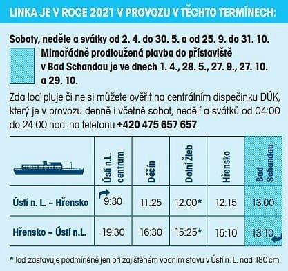 Jízdní řád lodní linky T92.