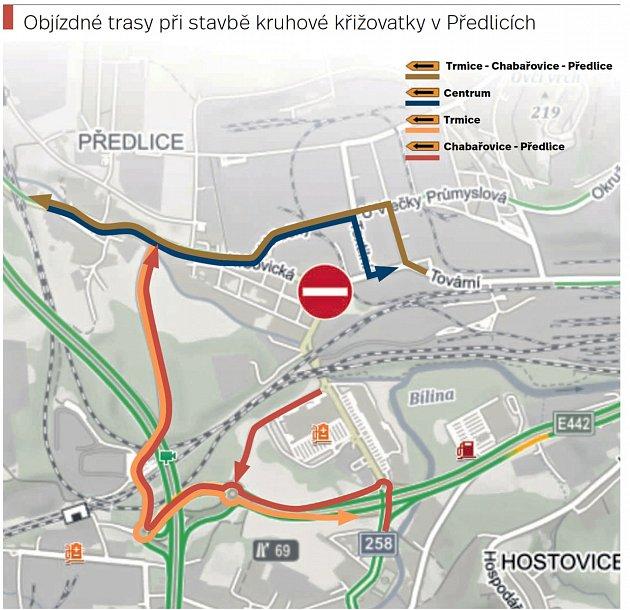 Objízdné trasy při stavbě kruhového objezdu vPředlicích