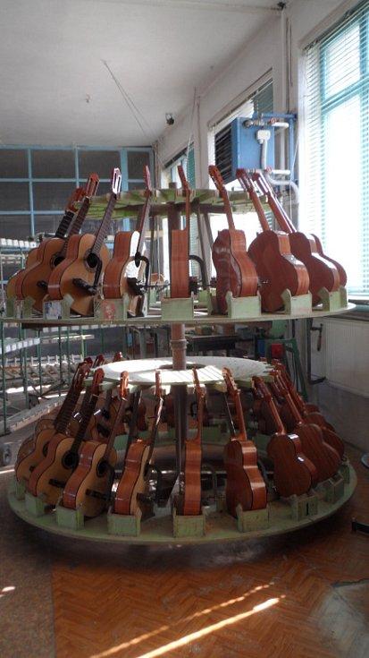 Kytar se denně vyrobí 60 až 65 kusů.