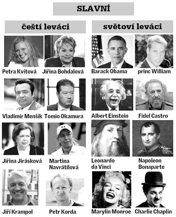 Slavní leváci.