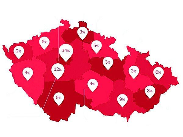 Ústecký kraj je sedmým regionem snejvětší nabídkou ojetých automobilů na obyvatele.