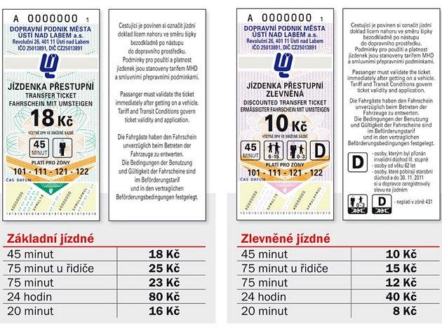 Nové jízdenky mají dvě barevné základní matrice, tedy pro jízdenku přestupní a jízdenku přestupní zlevněnou.