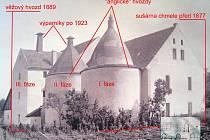 Metodika efektivního terénního průzkumu a dokumentace historických staveb je na světě.