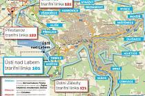 Tarifní zóny MHD Ústí nad Labem.