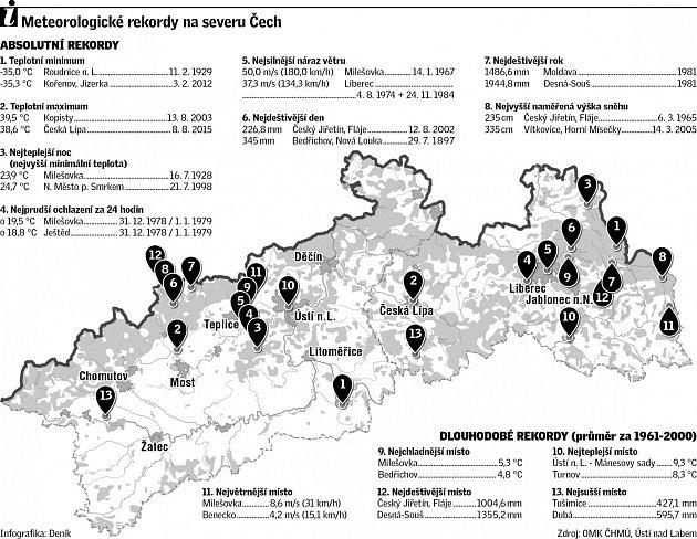 Infografika teplotní rekordy Severních Čech.