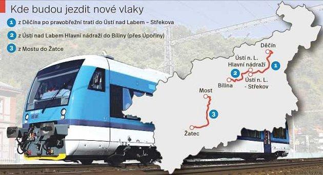 Tratě, na kterých budou jezdit nové vlaky.