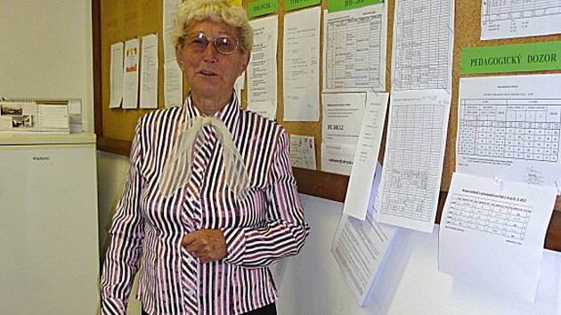 Učitelka z Fryštáku Sylva Knedlová
