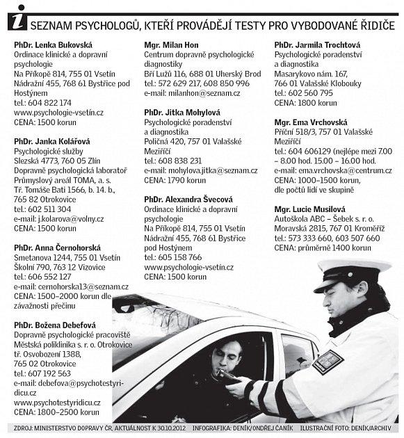 Dopravní psychologové