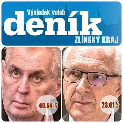 Vítězem ve Zlínském kraji je stejně jako na celorepublikové úrovni současná hlava státu Miloš Zeman se ziskem 40,54 % a druhý je Jiří Drahoš s 23,91 %.