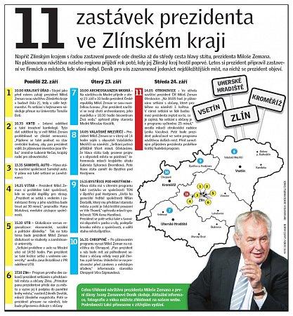 11 zastávek prezidenta Miloše Zemana ve Zlínském kraji