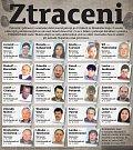 Pohřešovaní ve Zlínském kraji