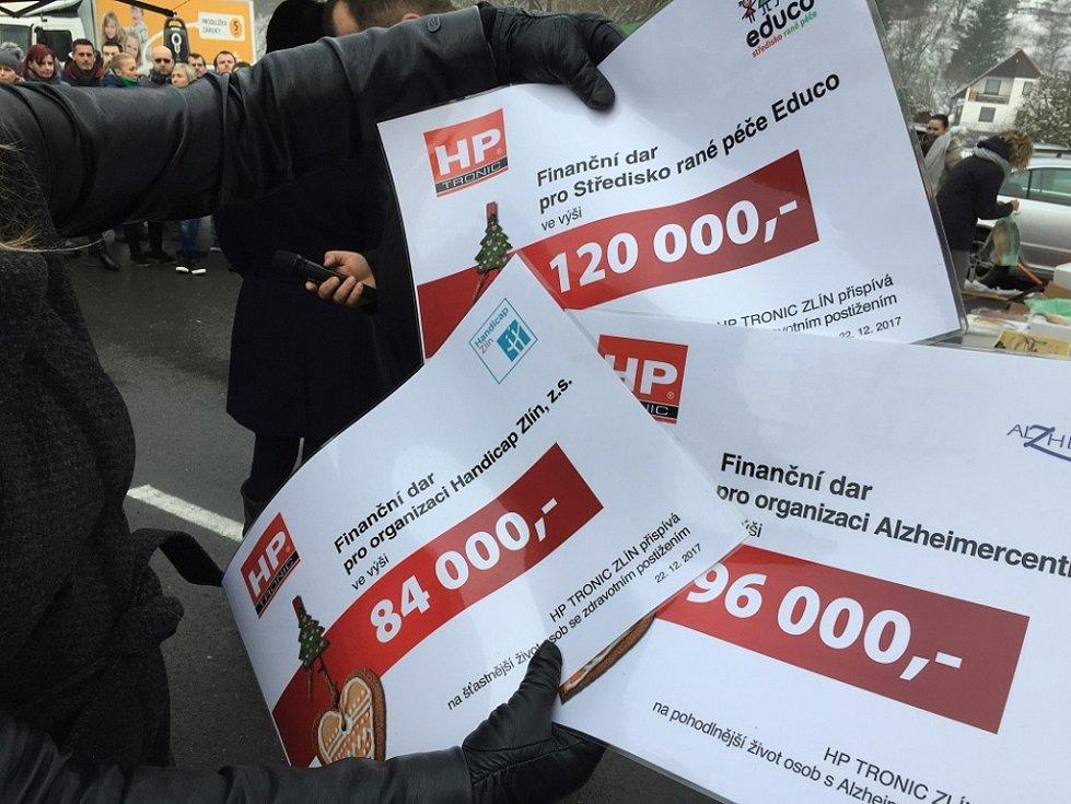 Společnost HP TRONIC rozdělila 350 tisíc dětem, handicapovaným a Alzheimercentru