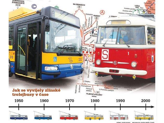 Trolejbusy ve Zlíně a Otrokovicích oslavily letos 70 let provozu