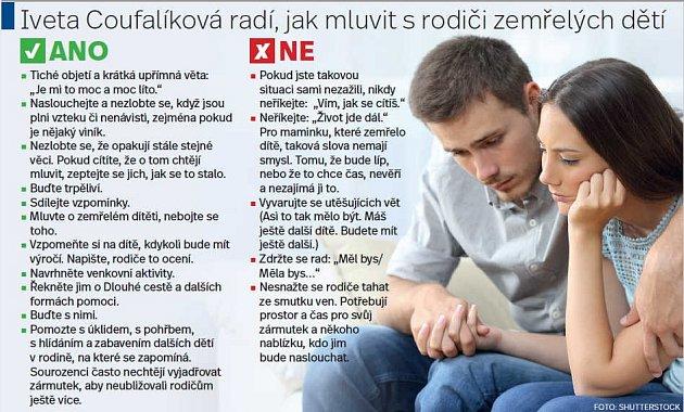 """""""Se smrtí dítěte se smířit nejde, ale je možné dál žít,"""" říká Iveta Coufalíková"""