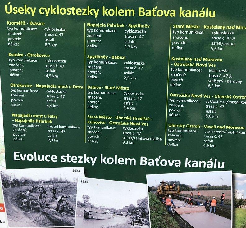 Cyklostezka z Kroměříže do Kvasic.