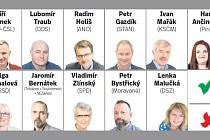 Anketa Deníku s lídry stran pro volby do zastupitelstva Zlínského kraje