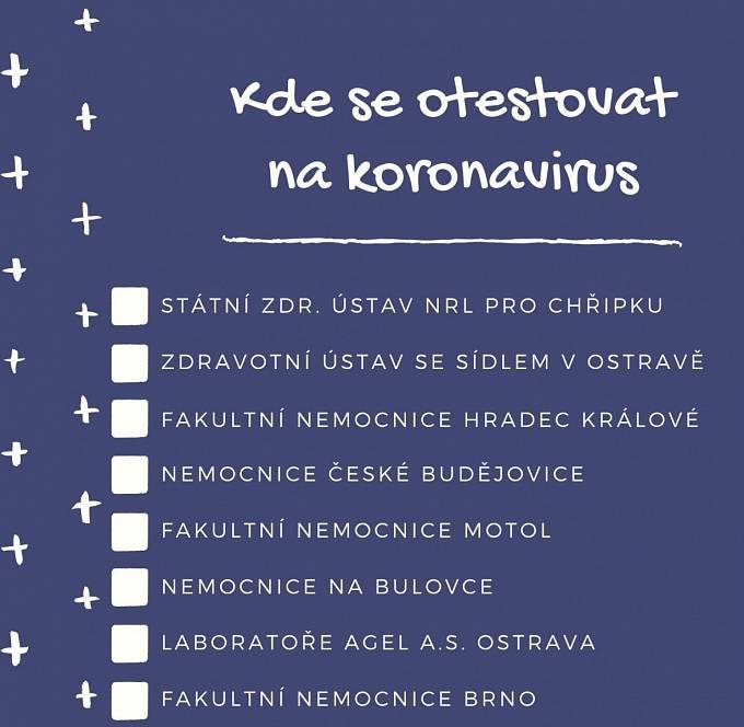 Seznam míst, kde se nechat testovat na koronavirus.