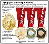 Olympijské medaile pro Peking