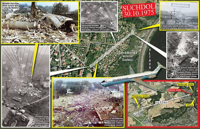 Infografika katastrofy v Suchdole 1975