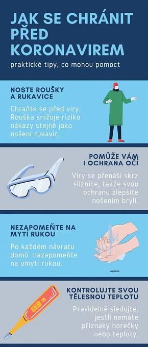 Jak se chránit před koronavirem?