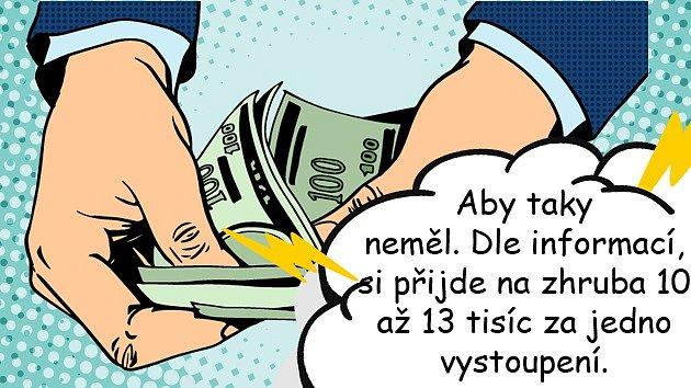 Pavel Trávníček si vnové verzi Popelky zahraje zcela novou roli.