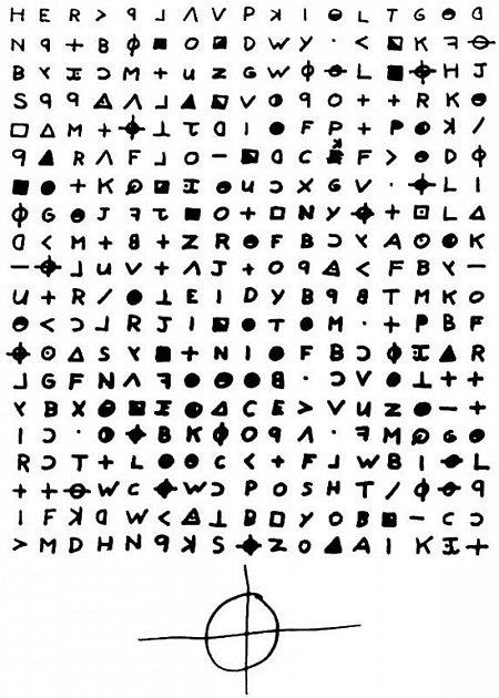 Šifrovaný dopis podepsaný Zodiakovým symbolem.