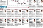 HC VÍTKOVICE RIDERA - hodnocení sezony 2018/2019