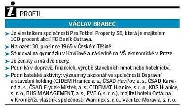 Profil Václav Brabec.