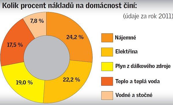 Graf Deníku