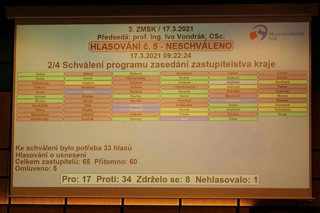 Zastupitelé Moravskoslezského kraje (ne)jednali oodvolání náměstka hejtmana pro zdravotnictví Martina Gebauera zfunkce.