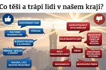 Infografika Deníku. Zdroj Sanep, foto archiv Deníku