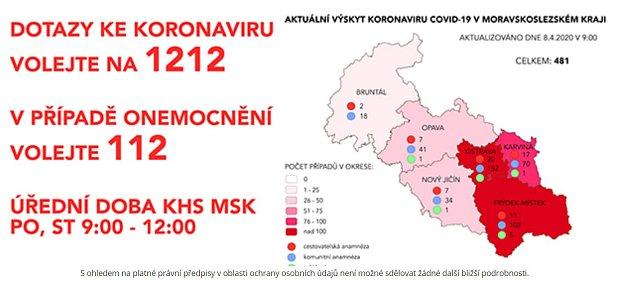 Mapa KHS, 8.dubna, 9hodin.