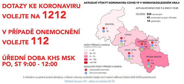 Mapa KHS, 9.dubna, 10hodin.