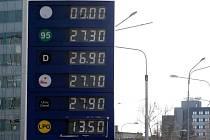 DOCELA výrazně pod třicetikorunovou hranici klesly včera ceny pohonných hmot v Ostravě. Zřejmě rekordní byly u pumpy v OC Futurum (na snímku 1), kde stál litr běžného benzinu 27,30 Kč a nafty dokonce 26,90 Kč. Další mariánskohorská čerpací stanice u Kaufl