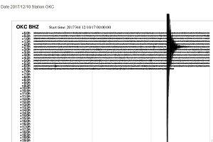 Zemětřesení zaznamenané v noci na neděli 10. 12. 2017 na Ostravsku.