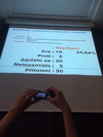 Výsledek ohlasování odvolání Romana Kadlučky.