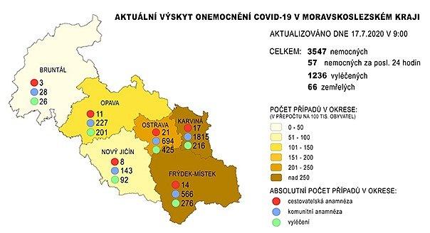 Mapa KHS Ostrava 17. července 2020.