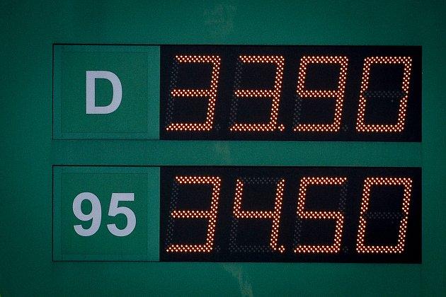 Ceny benzínu vOstravě.