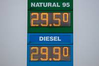 Cena benzínu a nafty v Ostravě - 18. ledna 2019.