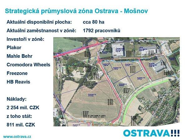 Mapa průmyslové zóny Mošnov