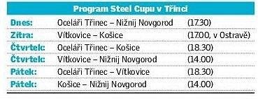 Program Steel Cupu.