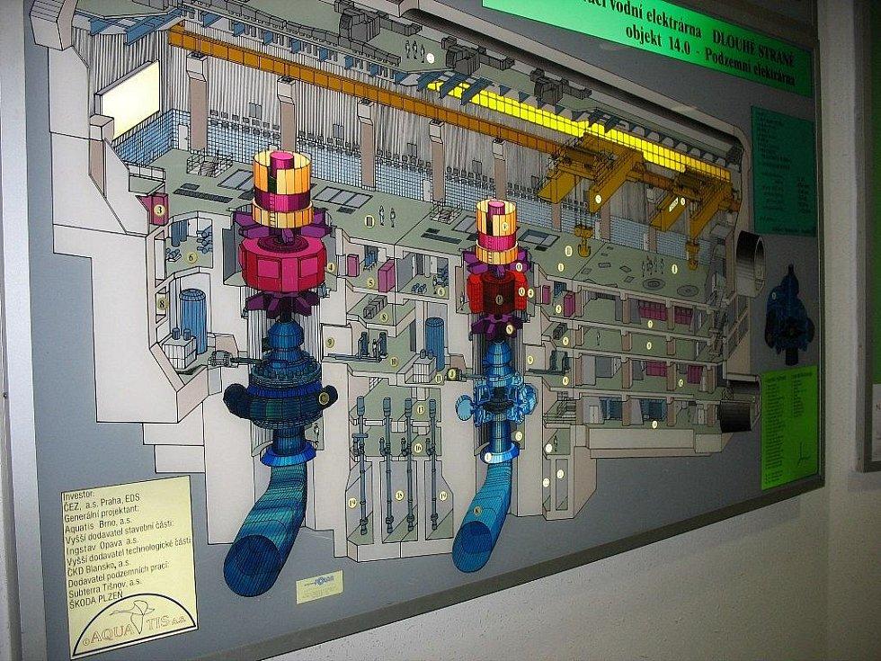 Několik pohledů na elektrárnu Dlouhé Stráně