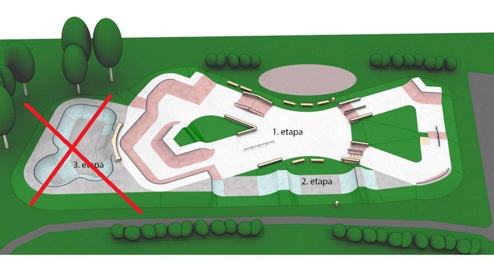Vizualizace budoucí podoby skateparku. Bowl (zcela vlevo) se stavět nebude.