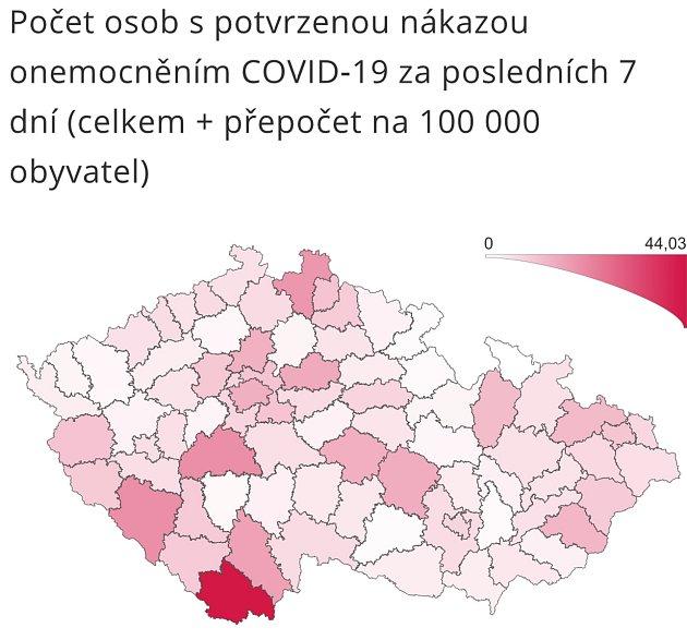 VOlomouckém kraji bylo za posledních 7dní potvrzeno 6případů Covidu-19na 100tisíc obyvatel. Nejvíce na Šumpersku.