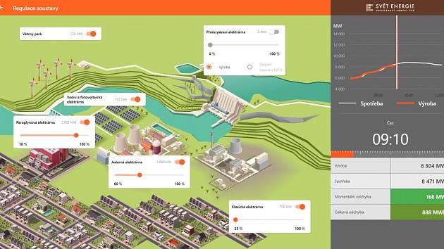 V nové hře Enermix musí hráči vyrobit dostatek energie pro virtuální město