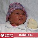 Izabela Kubíková 4. 4. 2018 Zábřeh