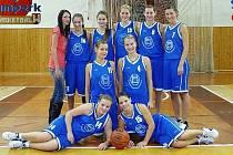 Basketbalový tým Šumperk B