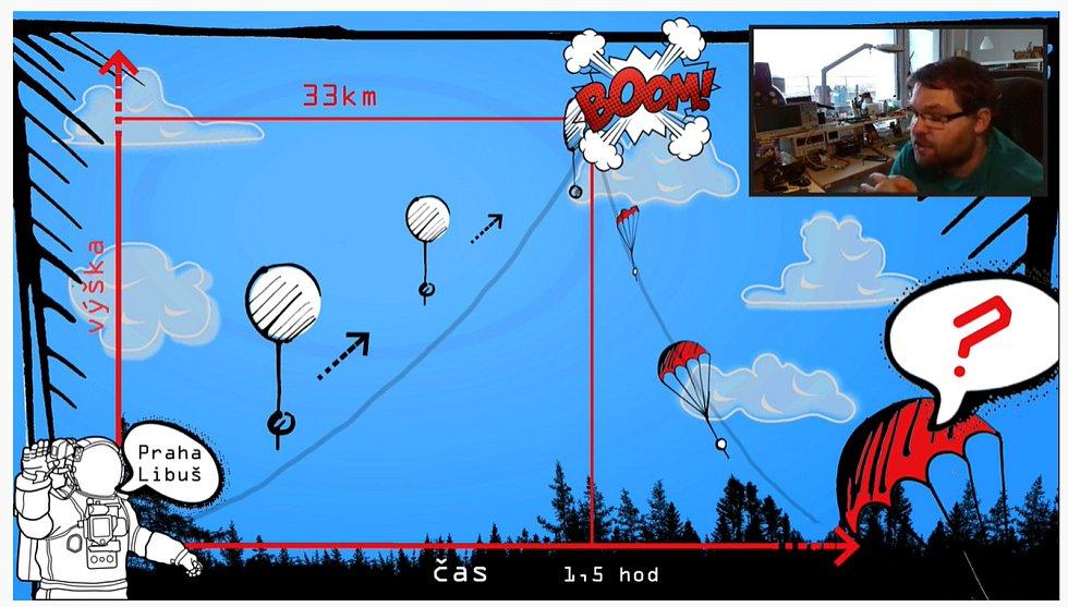 Záznam z online workshopu pro tým studentů, kteří připravují vypuštění stratosférické sondy.