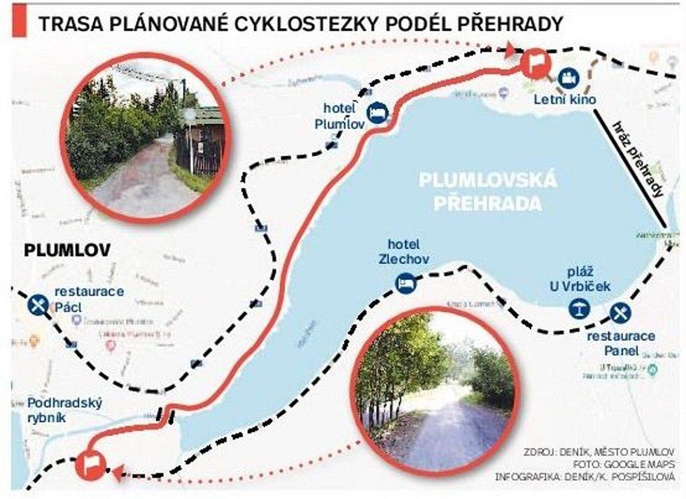 Mapka cyklostezky podél plumlovské přehrady