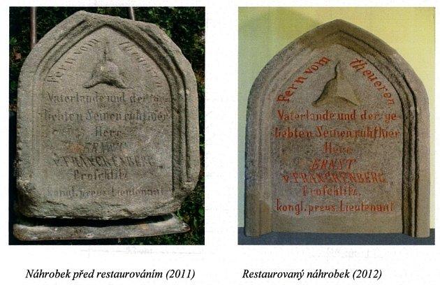 Nové památné místo snáhrobkem pruského vojáka vznikne vparčíku před kostelem svatého Jana Nepomuckého vProstějově